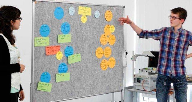 Vorstellungsgespräch: Teilnehmer der AG erläutern, worauf es ankommt. (Foto: WBG/Jost)